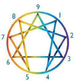 salud alternativa curso alquimia interior chakras almanecer tecnicas holisticas sevilla