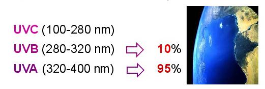 indices radiacion solar