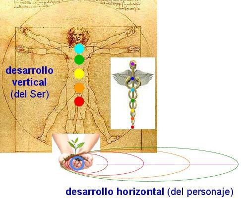 Almanecer holistica holistico sevilla dos hermanas espiritualidad religion