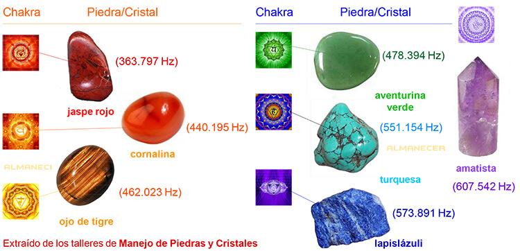 manejo de piedras y cristales Sevilla